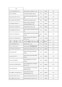2010上海法兰克福展商名单