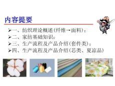 家纺产品知识基础培训1
