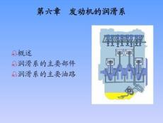 第六章发动机的润滑系 - 制作:刘艳旺