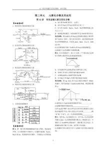 江苏省启东中学高三化学专题复习全套资料(110页)