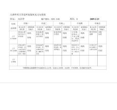 天津医科大学总医院临床见习安排表