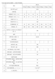 CJ236-2006标准光面HDPE土工膜技术性能指标