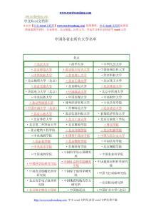 中国各省市所有大学.doc