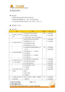 技术报告撰写课程简介-刘恭甫老师 ASK123学习网
