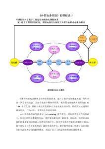 外贸业务英语的课程设计