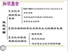 中国近现代史讲座(12年3月总述).ppt