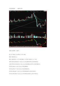 股票 选股公式 同花顺指标——超跌反弹