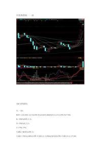 股票 操作指标 选股公式 同花顺指标——AB
