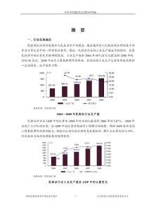 2009年乳制品行业风险分析报告