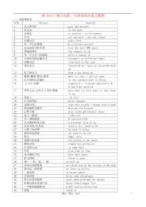 【精品文档】八年级英语下册 8B Unit1-2重点词组 句型及语法复习提纲 牛津译林版