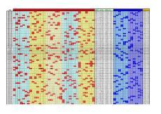 超级大乐透Excel统计表
