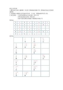 中文简体繁体拼音对照表.doc
