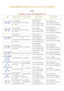 2010年浙江省高等教育自学考试