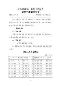 达华工程管理(集团)有限公司监理工作奖惩办法