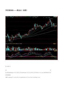 股票操作 选股公式 同花顺指标——黄金点(副图)
