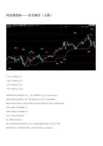 股票操作 选股公式 同花顺指标——安全操作(主图)