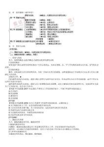 2012年中级经济师考试人力资源预习讲义-第1部分(打印版)