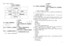 2011年中级经济师考试人力资源预习讲义4-6(打印版)