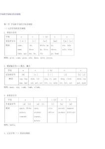 字母和字母组合发音规则