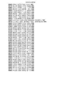 2005年至2012年太湖字谜汇总