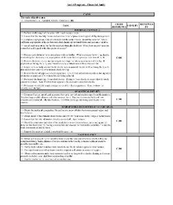 Financial Audit Program Template