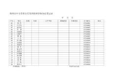 郑州市中小学班主任培训结业审核办证登记表