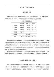 【经营企划】2006年中级《经济法》课堂笔记(第3章)