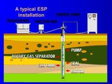 石油开采,储运集输以及钻完井等相关资料汇集