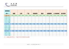 营销预算表(计划与实际)