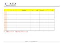 客户发货日统计表