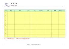 公关活动嘉宾航班及住宿安排记录表