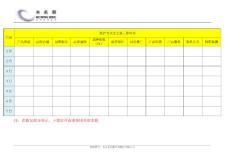 品牌维护工作计划表