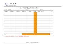 各部门预算执行统计与分析表