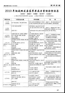 2011年 苹果病虫害防治