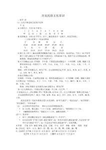 【精品】历史民俗文化常识95