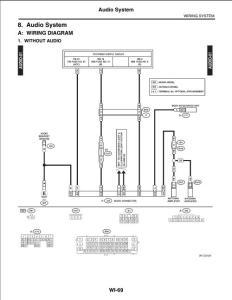 斯巴鲁 傲虎 力狮 布线系统 音频系统