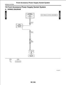 斯巴鲁 傲虎 力狮 布线系统 前附件电源插座系统