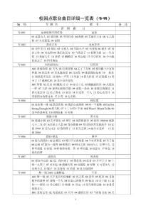 【精品】校园点歌台曲目详细一览表(专辑)79