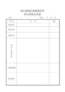 福巨源煤矿辅助救护队记录..