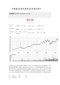 百胜餐饮股票走势图及公司基本情况