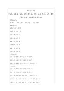 韩语常用词汇