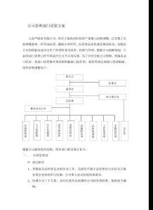 公司管理部门设置方案
