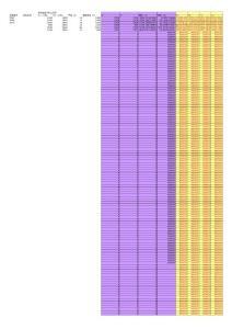 变径裙座Excel计算表格
