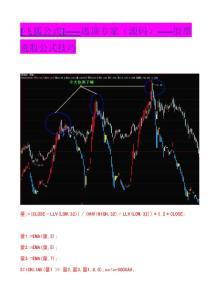 [飞狐公式]-----逃顶专家(源码)-----股票选股公式技巧