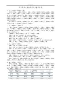 附12_约定购回式证券交易业..