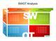 PPT图表素材模板之SWOT分析_10页_免费!
