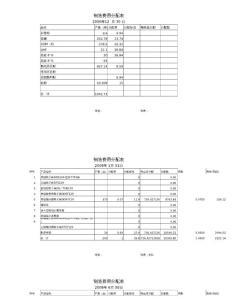 工资及制造费用分配表