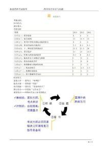 执业药师药学综合知识与技能(2014)