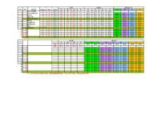 环评报告常用计算公式-汇总