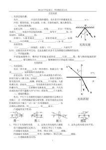 中考物理各知识点经典强化训练(基本概念加基本公式填空0